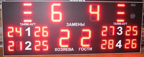 федерация футбола россии второй дивизион